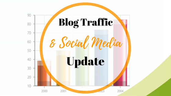 Blog Traffic & Social Media Update September 2017