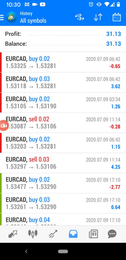 Azha Trader 6.0 Results