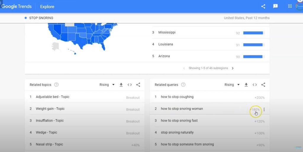 Google Trends For Making Money On YouTube.
