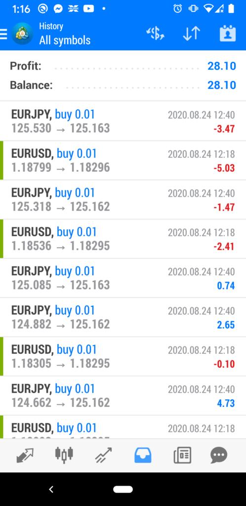 Azha Trader 6.0