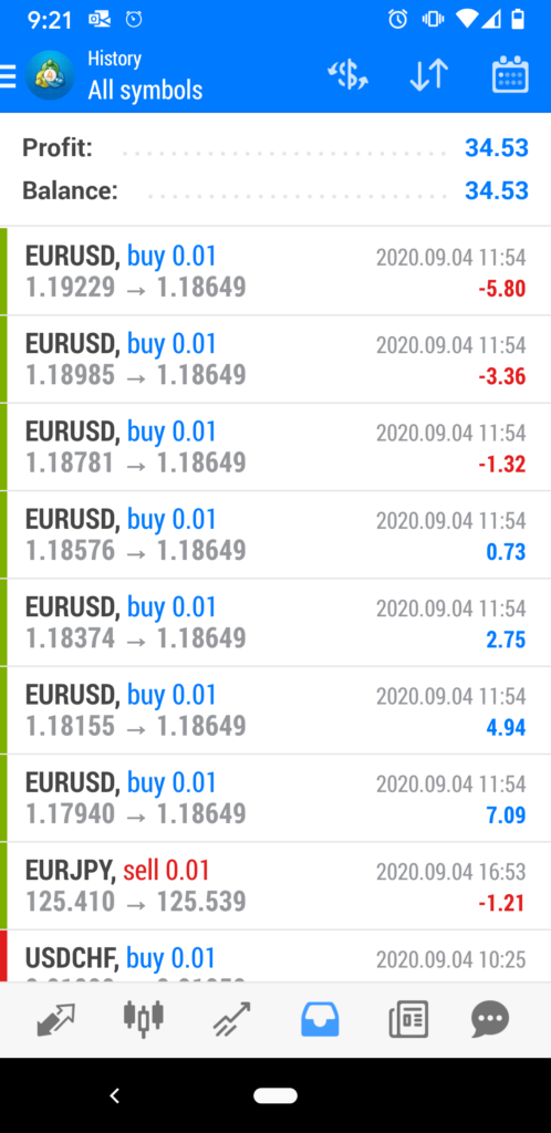 Azha Trader 6.0 (Automated Forex Trading)