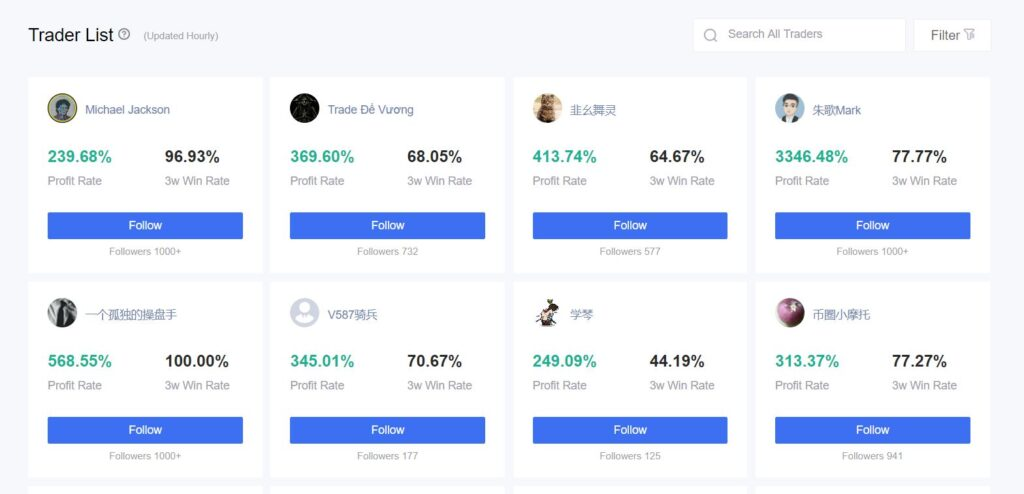 Earn Free Bitcoin Daily With BingBong