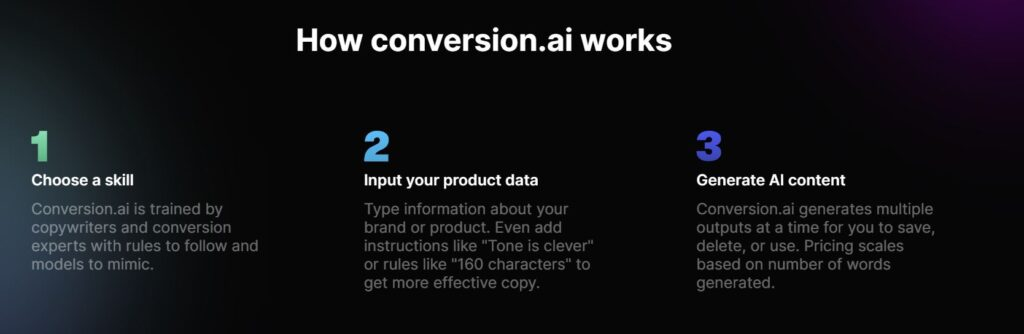 How Conversion.ai Works