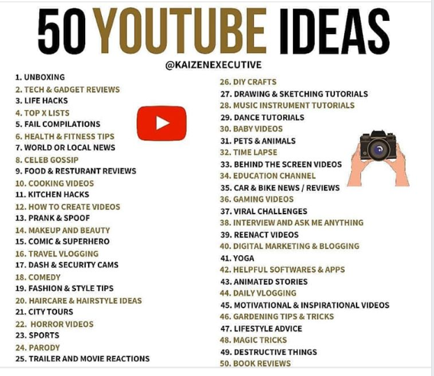 YouTube Cash Cow Channel Examples