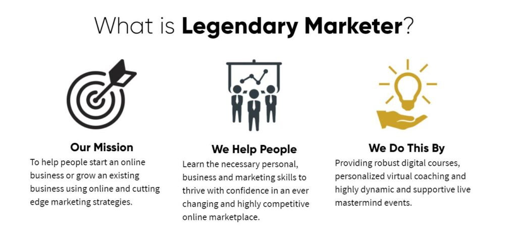 What Is Legendary Marketer.